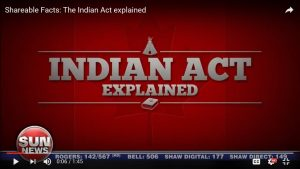 Indian Act explained